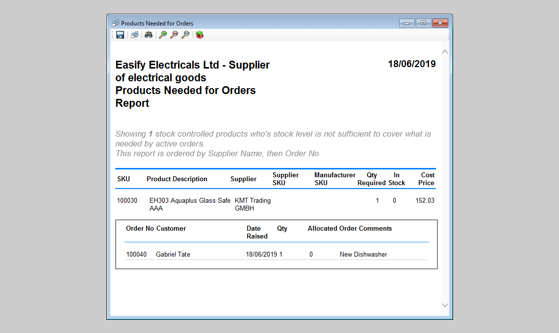 example of report showing you what you need to purchase for orders